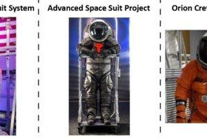 Tri nové druhy skafandrov. Vývoj oblekov pre programov Constellation NASA ukončila až po šiestich rokovh. Minuli naň 135 miliónov dolárov. Pokročilý skafander a skafander pre posádky Orionu je stále vo vývoji.