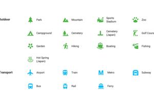 Ikony pre outdoorové aktivity a dopravu.
