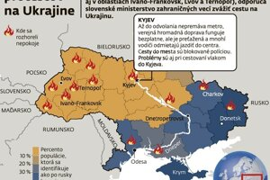19. 2.Ako sme zaznamenali nepokoje na Ukrajine v grafoch (zoradené od najnovších po najstaršie)