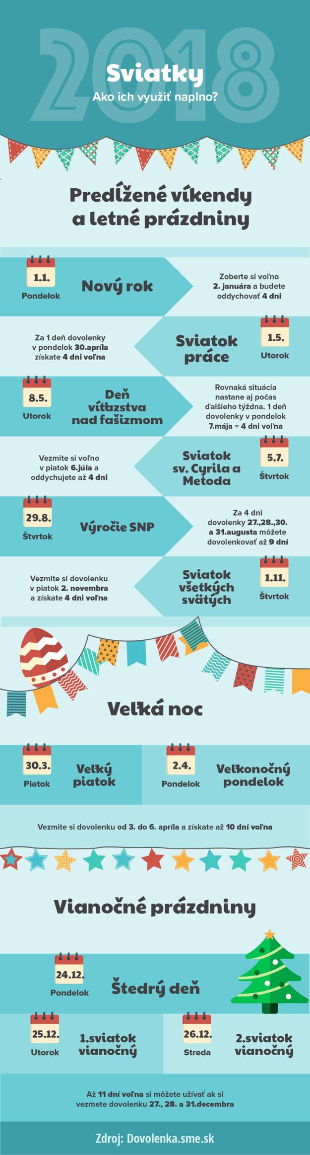 Ako využiť sviatky v roku 2018
