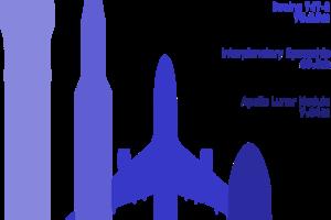 Porovnanie celého medziplanetárneho systému, rakety Saturn V, lietadla Boeing 747-8, Medziplanetárnej vesmírnej lode a lunárneho modulu Apollo.