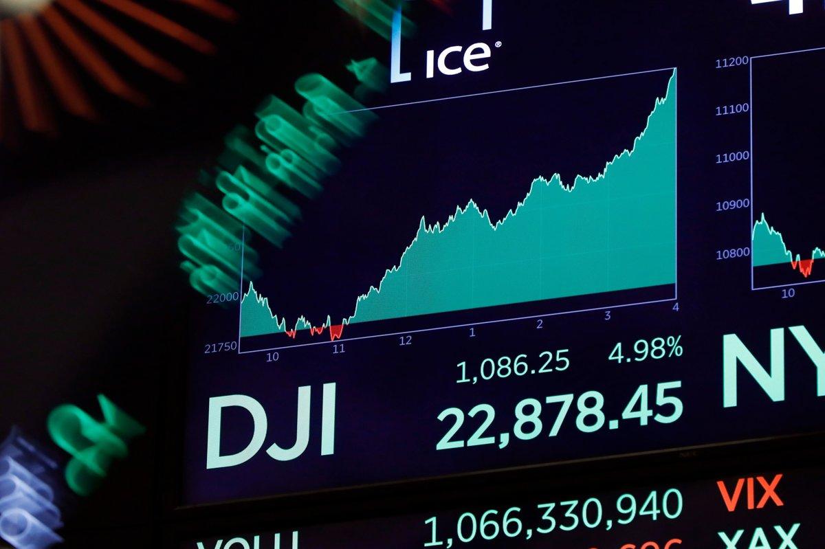 Dow Jones narástol za deň najviac vo svojej histórii - ekonomika.sme.sk 2cadc86d603