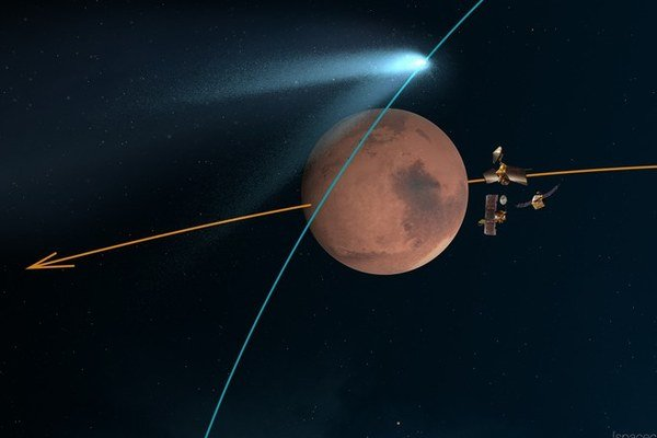 NASA počas preletu presunula svoje družice tak, aby ich pred prachom a úlomkami ochránil samotný Mars.