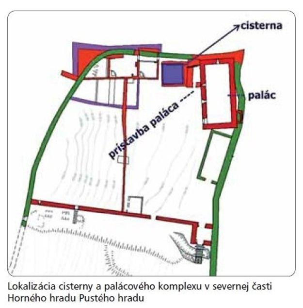 Miesto, kde sa v hradnom komplexe nachádzala cisterna.