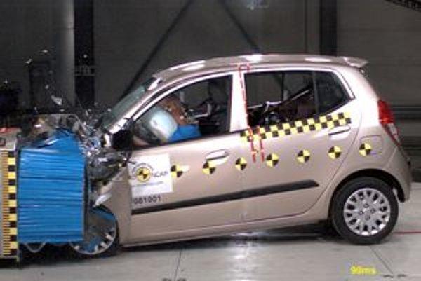 Najvýraznejší nárast v bezpečnosti zaznamenali mini autá. Hyundai i10 získal štyri hviezdičky za ochranu dospelých aj detí.