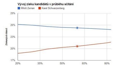 graf_res.jpg