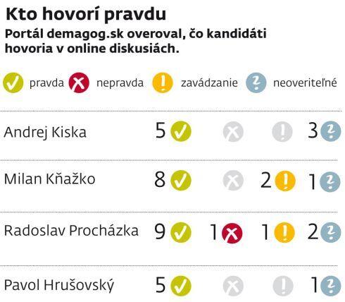 statistiky_diskusie.jpg