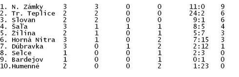 0_tabfutky_r1277_res.jpg