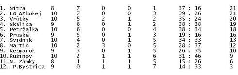 0_tabbal_r2535_res.jpg