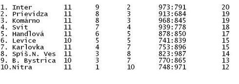 0_tabbasket_r9913_res.jpg