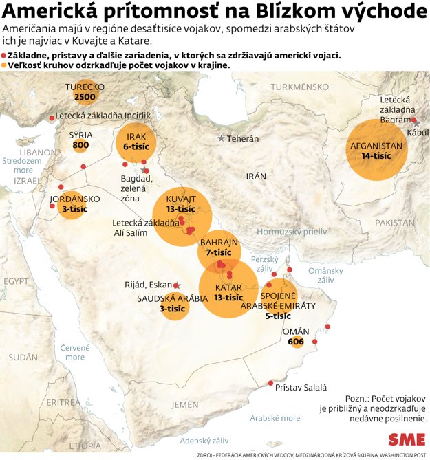 Americká prítomnosť na Blízkom východe