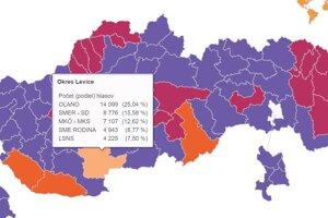 Výsledky volieb v Levickom okrese - poradie strán.