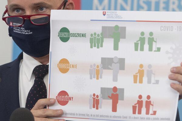 Gröhling počas tlačovej konferencie o preventívnych opatreniach počas otvorenia nového školského roka.
