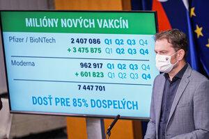 Premiér Igor Matovič (OĽaNO) počas oznámenia o zmluvách na viac ako štyri milióny nových vakcín pre Slovensko.