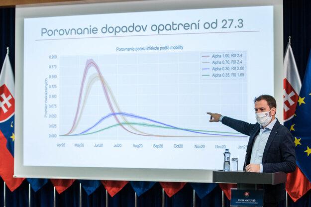 31. marec 2020. Predseda vlády Igor Matovič počas tlačovej konferencie k predpokladanému šíreniu koronavírusu na Slovensku.