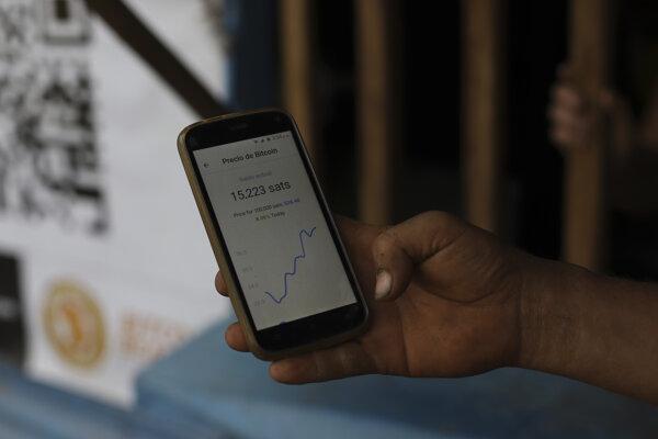 Salvádor schválil bitcoin ako oficiálne platidlo.