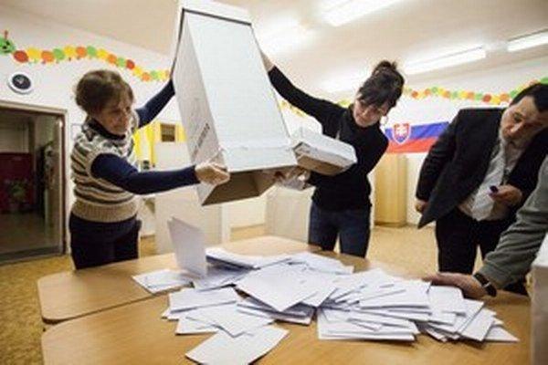 Najviac hlasov dostali pravicoví poslanci.