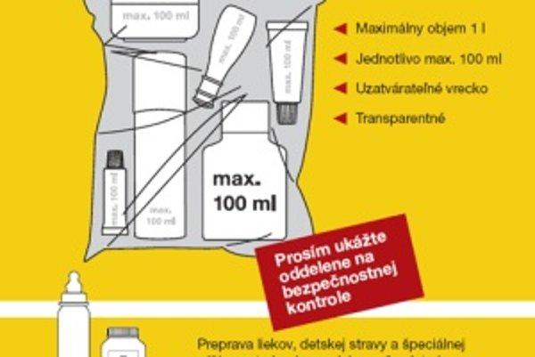 Od novembra 2006 trvajúci zákaz vnášať na palubu lietadla kvapaliny a gély potrvá najmenej do apríla 2013. Takýmto informačným letákom informuje o obmedzeniach bratislavské letisko M. R. Štefánika.
