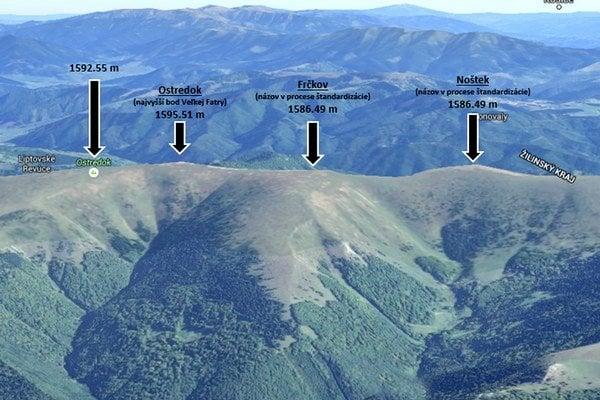 Po novom je najvyšším južný vrchol a nesie názov Ostredok.