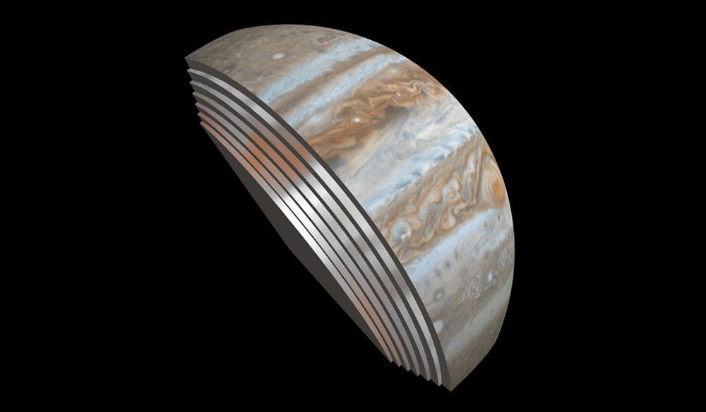 Prierez atmosférou Jupitera. Zložený obrázok vznikol vďaka mikrovlnnému  rádiometru (MWR). c2e82804660