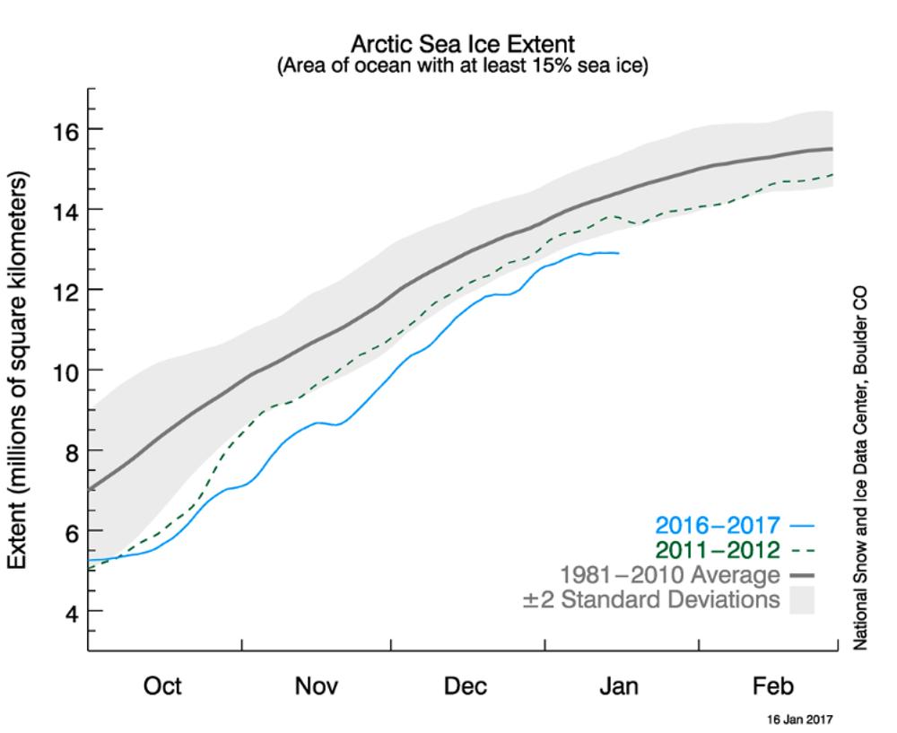 Morský ľad v Arktíde a Antarktíde - fotogaléria - tech.sme.sk - tech ... 75cf2d042a2