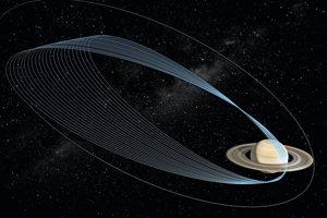 Dráhy posledných 22 obehov okolo Saturnu.