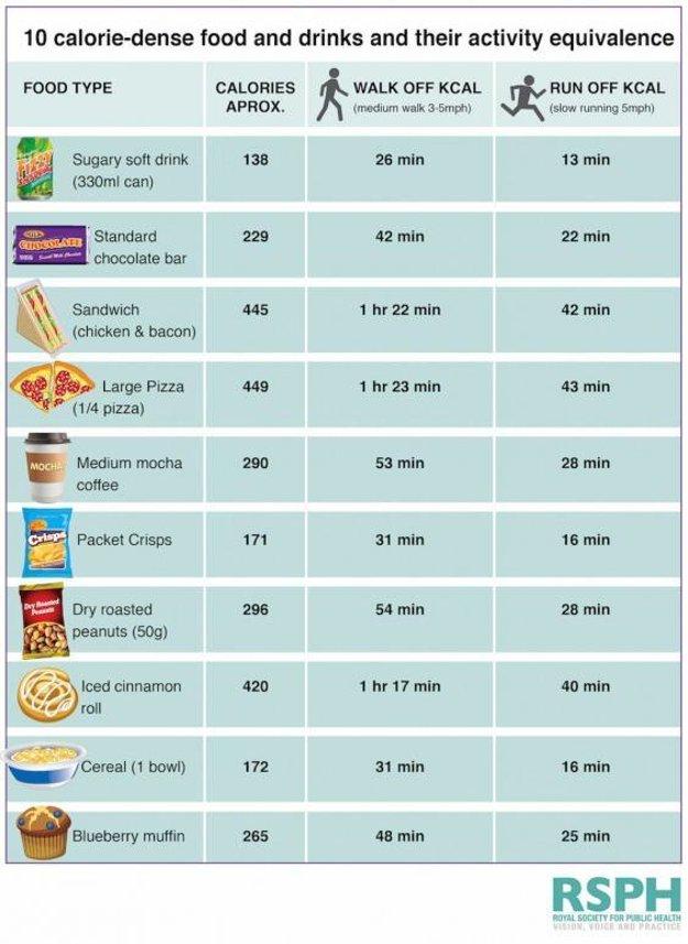 tabulka kalorie