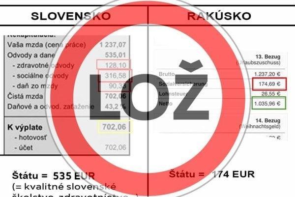 Hoax o odvodom zaťažení Rakúsku vs. Slovensko.
