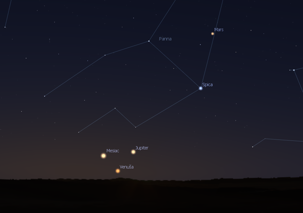 V piatok skoro ráno sa dajú pozorovať aj tri planéty. Hľadajte nízko nad obzorom.
