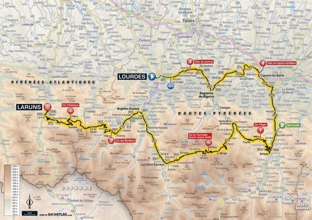 Mapa 19. etapy Tour de France 2018