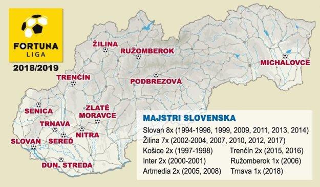 Sereď je novým mestom na prvoligovej mape.