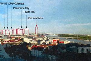 Vizualizácia pohľadu z Bratislavského hradu na Polyfunkčný súbor Eurovea II.