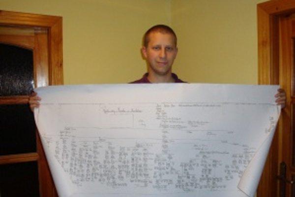Jeden z Thomkovcov. Stanislav Thomka chce rodostrom z roku 1933 doplniť o nové mená.