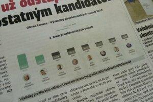 Výsledky prvého kola prezidentských volieb 2019 v okrese Levice.