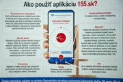 Manuál na použitie novej mobilnej aplikácie na záchranu životov 155.sk, aplikácia dokáže lokalizovať miesto, kde sa nachádza volajúci a pre nepočujúcich ponúka možnosť zaslať núdzovú správu.