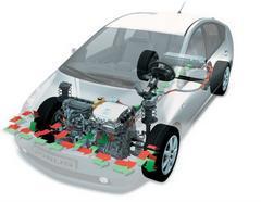 Toyota Prius systém
