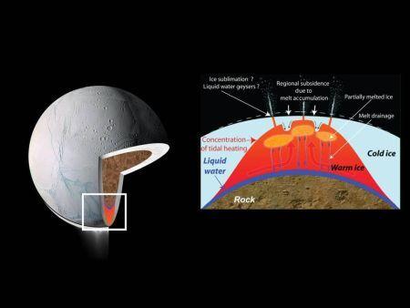 enceladus_ocean8.jpg