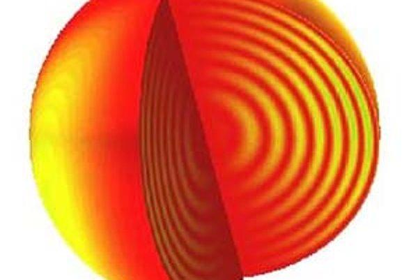 Schéma oscilácie vo hviezdnom telese .