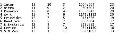 0_tabbasket_r9683_res.jpg