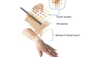 Ilustrácia toho, ako zariadenie prenáša dotyky vo virtuálnom priestore pomocou dotykovej obrazovky.