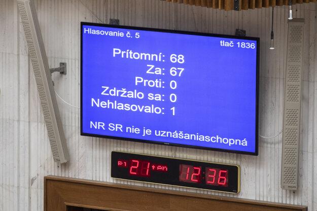 Elektronická tabuľa s výsledkom hlasovania.