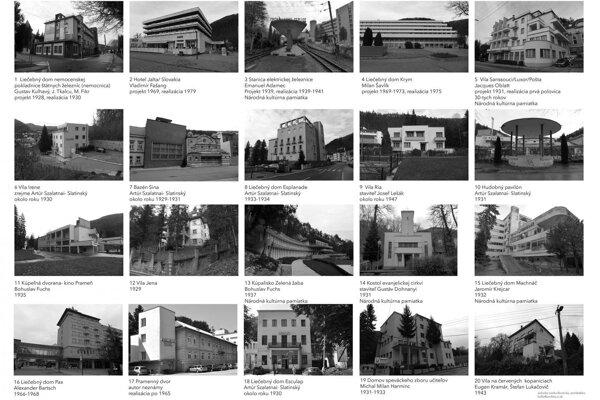 Časť z pracovného listu o architektúre kúpeľného mestečka. Záujemcovia ho nájdu k stiahnutiu zdarma na webe mesta.