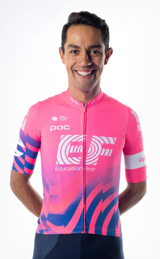 Daniel Felipe Martínez