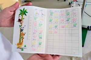 Pečiatky s dátumom označujú, čo sa s dieťaťom v ktorý deň dialo.