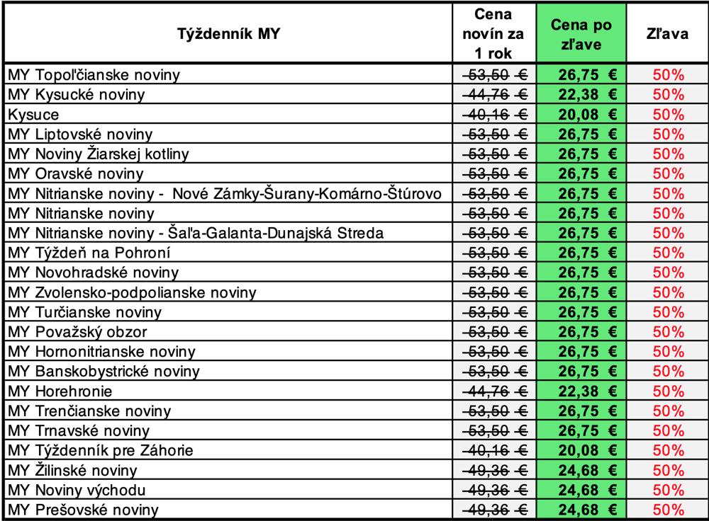 V tabuľke je uvedená pôvodná cena, akciová cena v zelenom a výška zľavy.