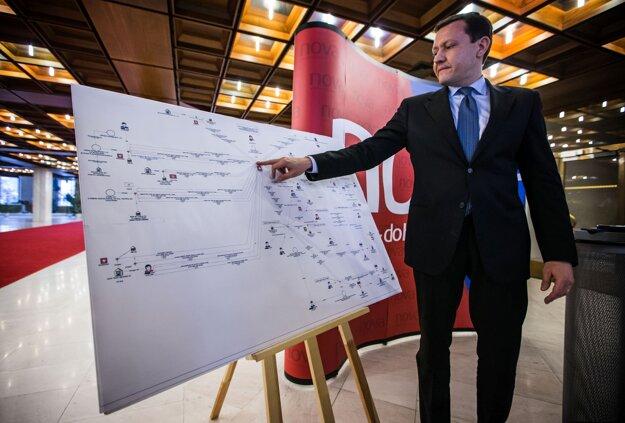 Daniel Lipšic počas tlačovej besedy, na ktorej odhalil schému, ktorá údajne popisuje toky peňazí pri emisnej kauze, február 2014.