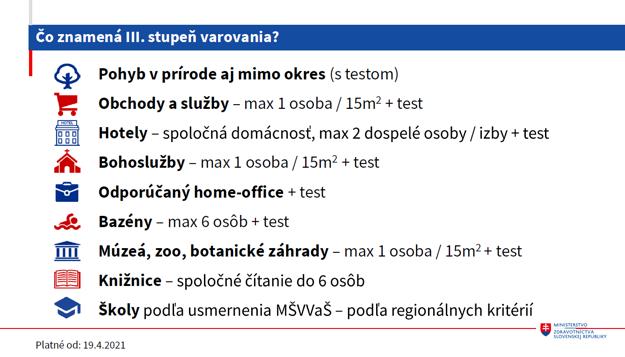 Opatrenia, ktoré začínajú platiť od 19. apríla.  Ministerstvo zdravotníctva upozorňuje, že spravilo chybu v grafike. Na home office nie je potrebné mať test.