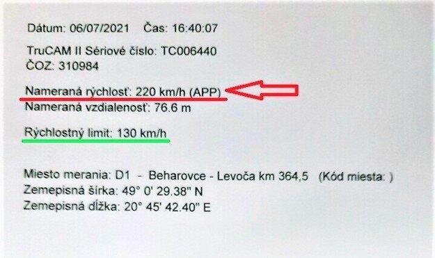 Rýchlosť prekročil o 90 kilometrov za hodinu.