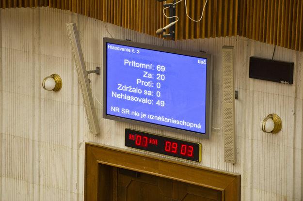 Parlament nie je uznášaniaschopný.