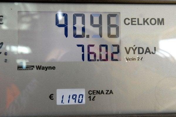 Slabé zlacnenie nafty. Odborníci vidia možnosť jej poklesu ešte aspoň o 6 centov.